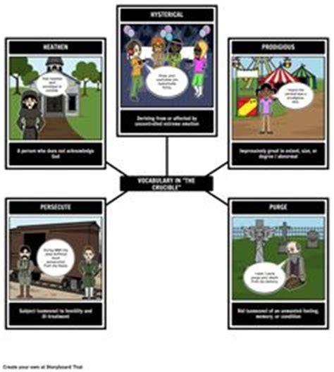 Crucible Act 1 Literary Analysis Answers - mybooklibrary